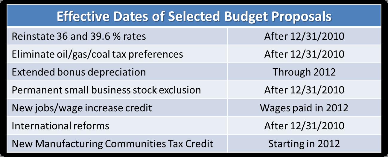 effective proposal dates