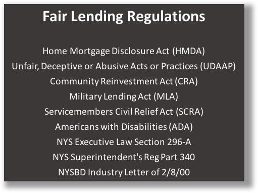 Fair Lending Regulations .jpg