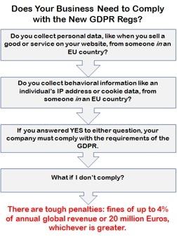gdpr-compliance-chart.jpg